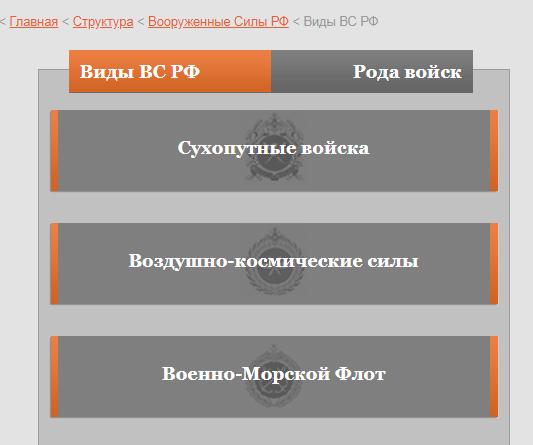 Разделение по видам войск на сайте