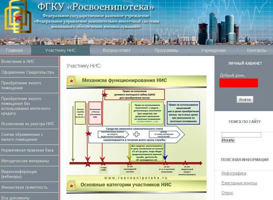 Подразделы пункта «Участнику НИС» главного меню сайта.