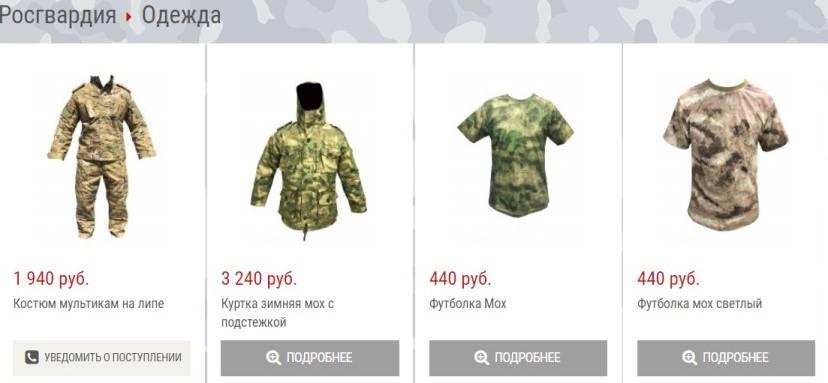 Цены на одежду разные