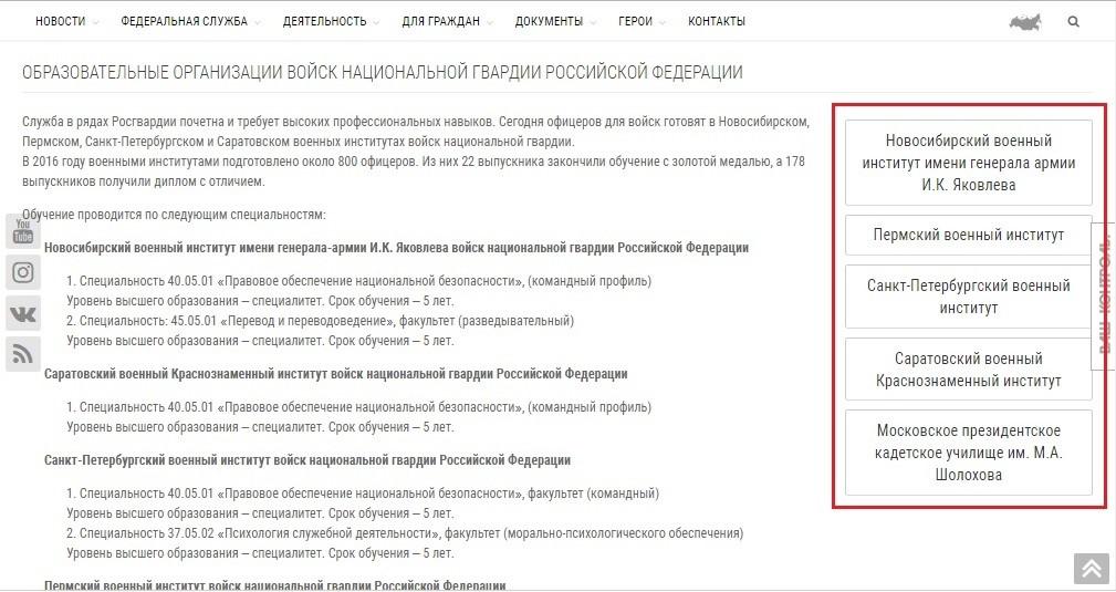 Подраздел «Образовательные организации» и ссылки для перехода к информации по каждому военному вузу войск национальной гвардии РФ